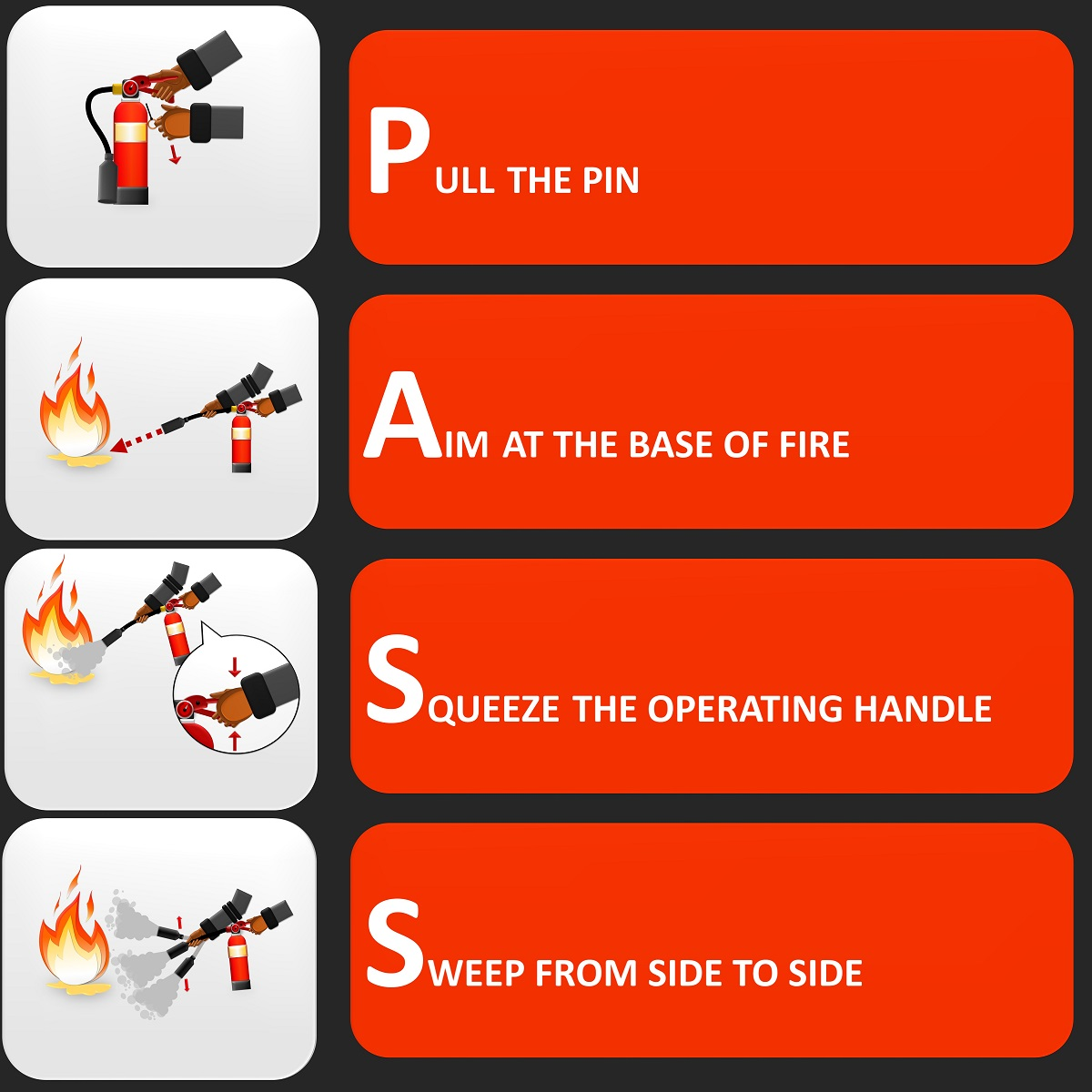 fire extinguisher instructions saying PASS or Pull Aim Squeeze Sweep